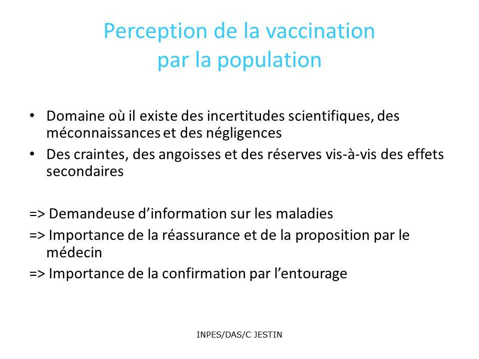 211 INPES/DAS/C JESTIN 211 Perception de la vaccination par la population Domaine où il existe des incertitudes scientifiques, des méconnaissances et