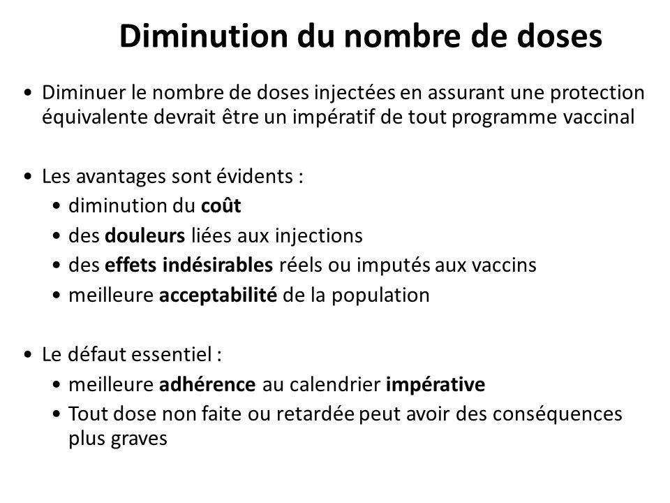 Diminution du nombre de doses Diminuer le nombre de doses injectées en assurant une protection équivalente devrait être un impératif de tout programme