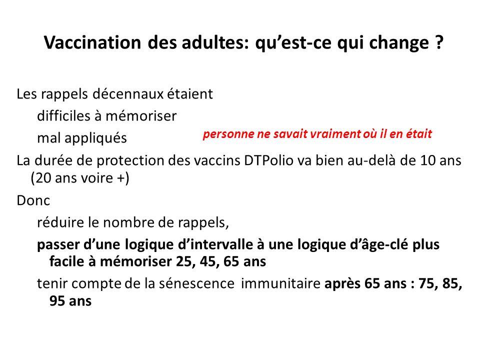 Vaccination des adultes: quest-ce qui change ? Les rappels décennaux étaient difficiles à mémoriser mal appliqués La durée de protection des vaccins D