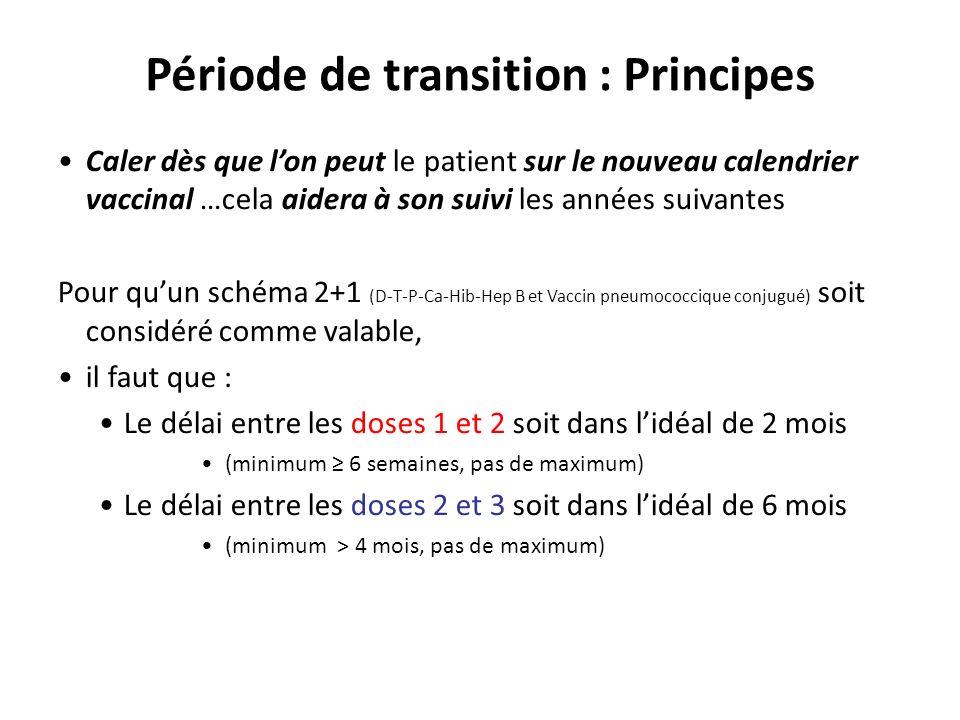 Période de transition : Principes Caler dès que lon peut le patient sur le nouveau calendrier vaccinal …cela aidera à son suivi les années suivantes Pour quun schéma 2+1 (D-T-P-Ca-Hib-Hep B et Vaccin pneumococcique conjugué) soit considéré comme valable, il faut que : Le délai entre les doses 1 et 2 soit dans lidéal de 2 mois (minimum 6 semaines, pas de maximum) Le délai entre les doses 2 et 3 soit dans lidéal de 6 mois (minimum > 4 mois, pas de maximum)