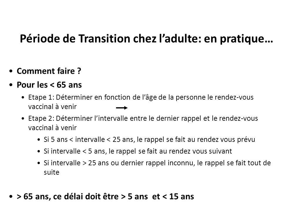 Période de Transition chez ladulte: en pratique… Comment faire .