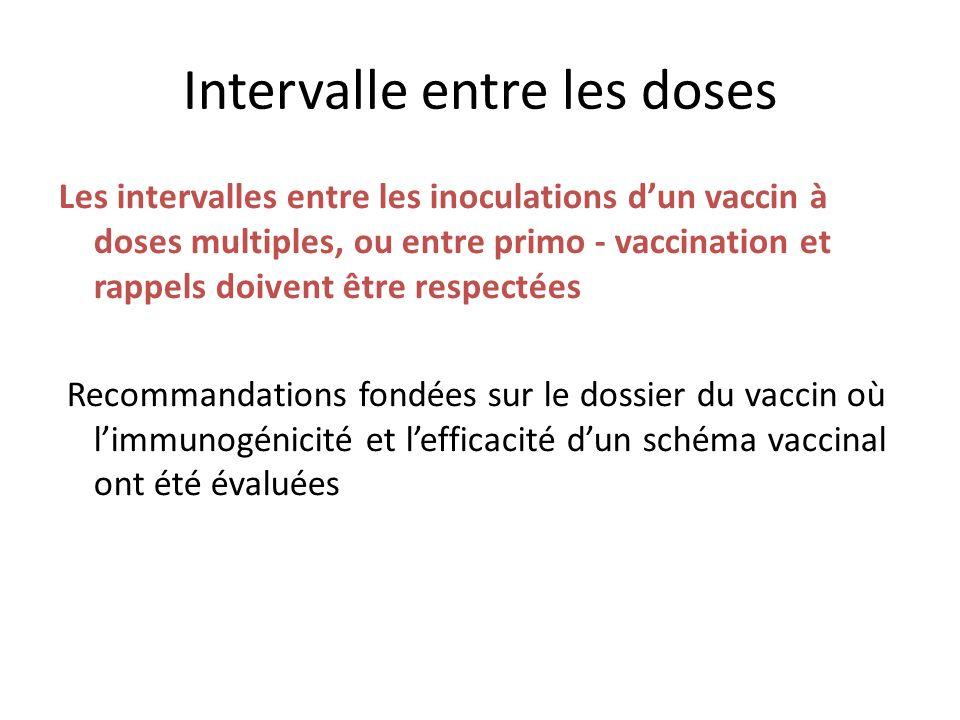 Intervalle entre les doses Les intervalles entre les inoculations dun vaccin à doses multiples, ou entre primo - vaccination et rappels doivent être respectées Recommandations fondées sur le dossier du vaccin où limmunogénicité et lefficacité dun schéma vaccinal ont été évaluées