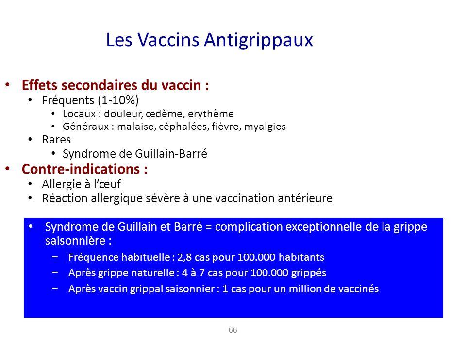 66 Les Vaccins Antigrippaux Effets secondaires du vaccin : Fréquents (1-10%) Locaux : douleur, œdème, erythème Généraux : malaise, céphalées, fièvre, myalgies Rares Syndrome de Guillain-Barré Contre-indications : Allergie à lœuf Réaction allergique sévère à une vaccination antérieure Syndrome de Guillain et Barré = complication exceptionnelle de la grippe saisonnière : Fréquence habituelle : 2,8 cas pour 100.000 habitants Après grippe naturelle : 4 à 7 cas pour 100.000 grippés Après vaccin grippal saisonnier : 1 cas pour un million de vaccinés