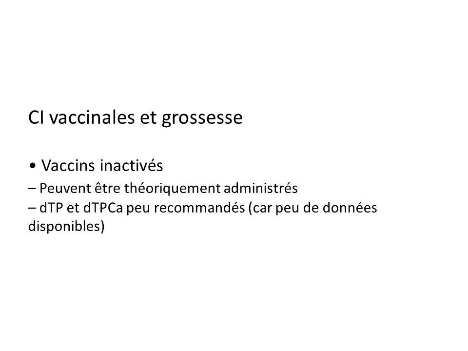 CI vaccinales et grossesse Vaccins inactivés – Peuvent être théoriquement administrés – dTP et dTPCa peu recommandés (car peu de données disponibles)