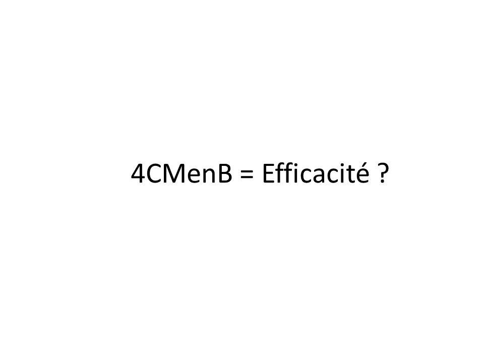 4CMenB = Efficacité ?
