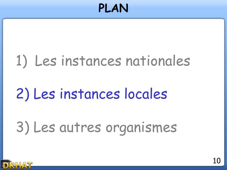 1)Les instances nationales 2) Les instances locales 3) Les autres organismes PLAN 10