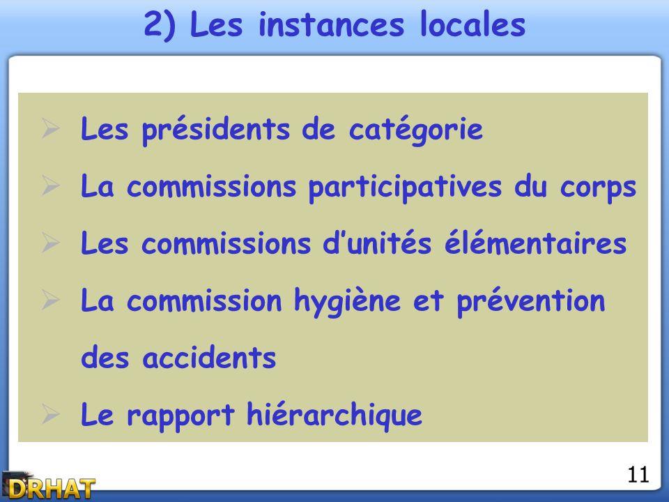 Les présidents de catégorie La commissions participatives du corps Les commissions dunités élémentaires La commission hygiène et prévention des accide