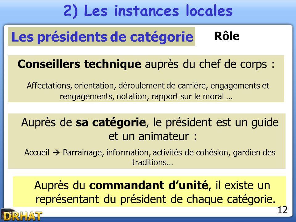 2) Les instances locales Les présidents de catégorie Conseillers technique auprès du chef de corps : Affectations, orientation, déroulement de carrièr