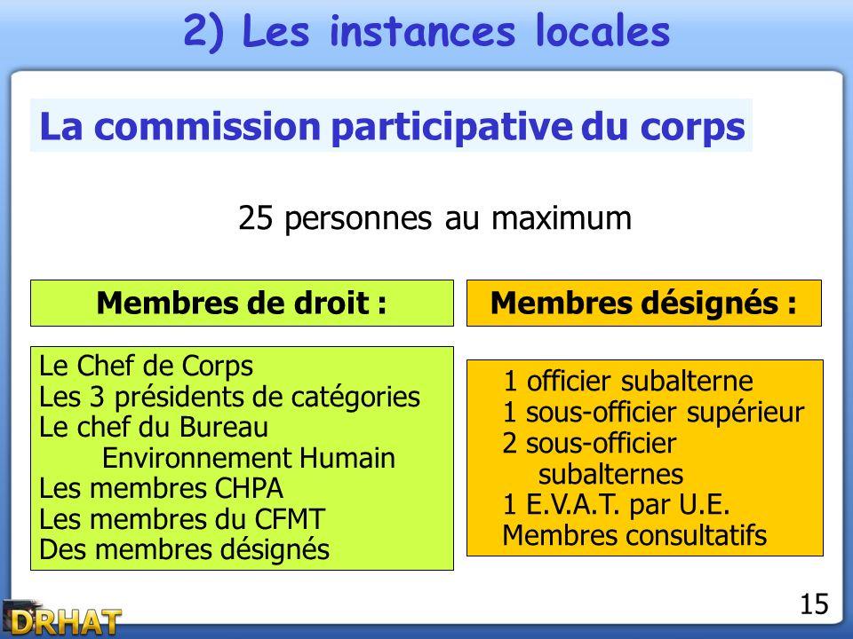 2) Les instances locales La commission participative du corps 25 personnes au maximum Membres de droit : 1 officier subalterne 1 sous-officier supérie
