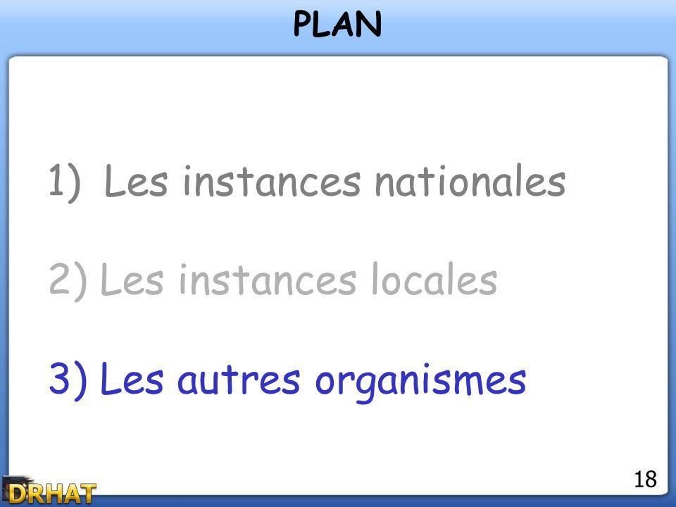 1)Les instances nationales 2) Les instances locales 3) Les autres organismes PLAN 18