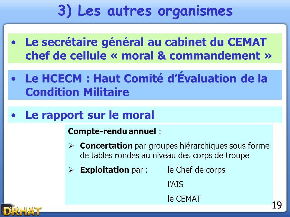 3) Les autres organismes Le secrétaire général au cabinet du CEMAT chef de cellule « moral & commandement » Le HCECM : Haut Comité dÉvaluation de la C