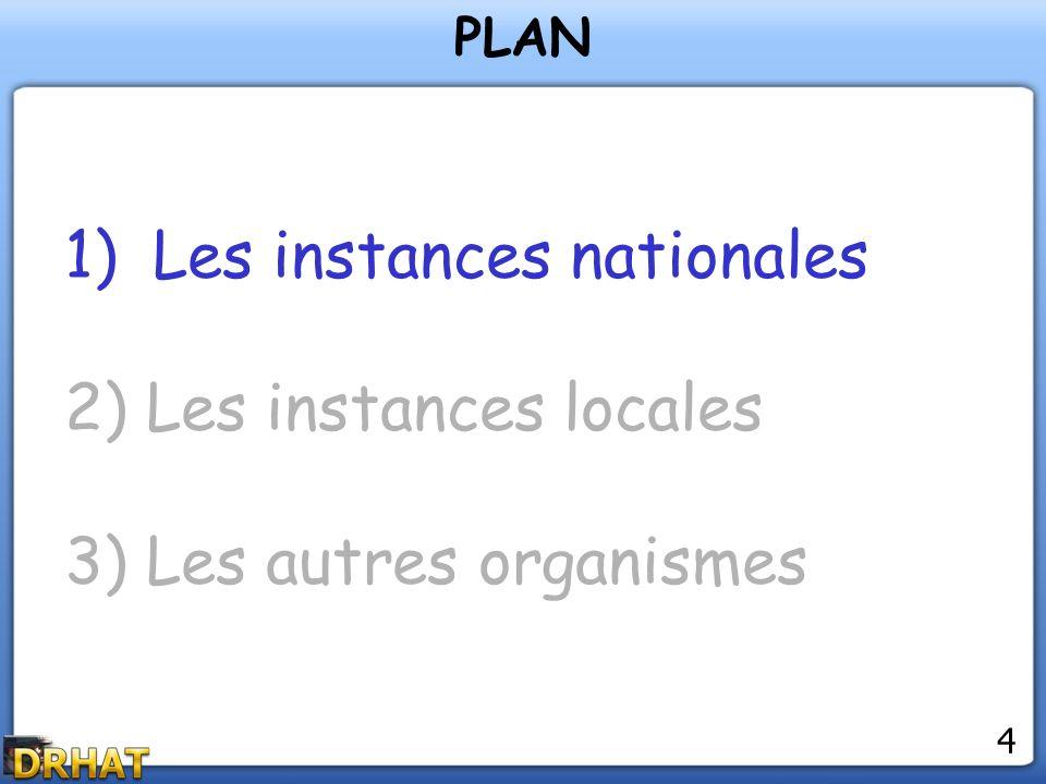 1)Les instances nationales 2) Les instances locales 3) Les autres organismes PLAN 4