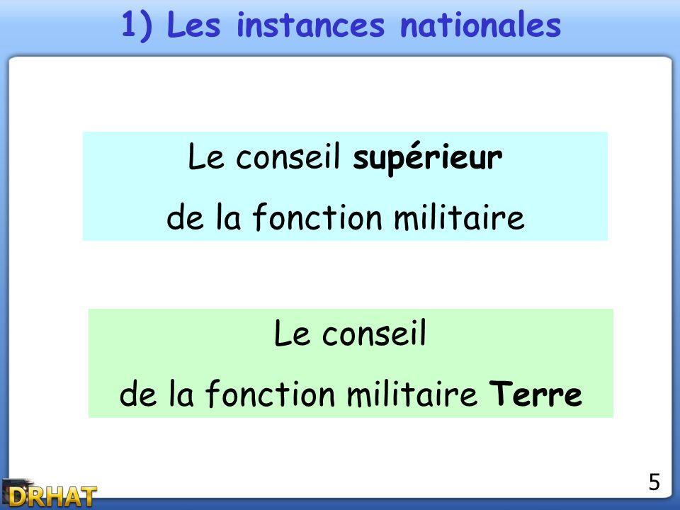 1) Les instances nationales Le conseil supérieur de la fonction militaire Le conseil de la fonction militaire Terre 5