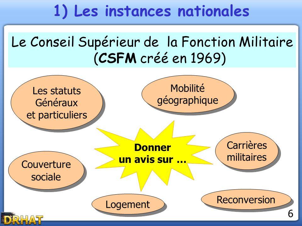 Le Conseil Supérieur de la Fonction Militaire (CSFM créé en 1969) 1) Les instances nationales Donner un avis sur … Les statuts Généraux et particulier