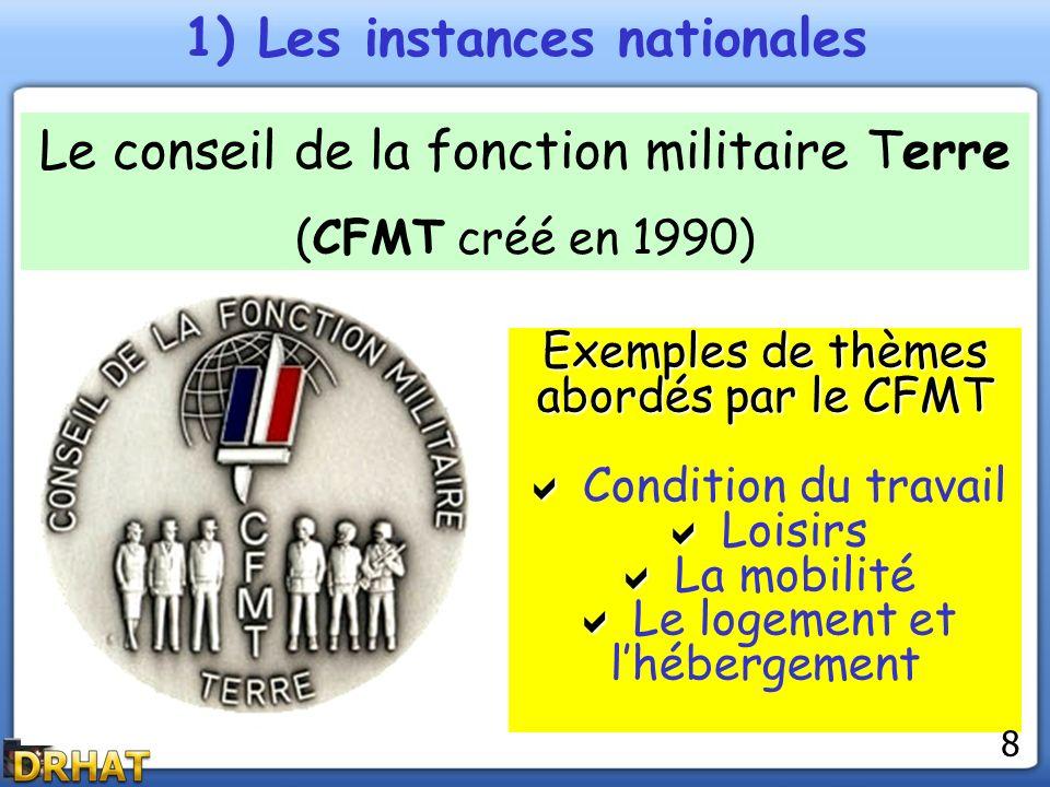 1) Les instances nationales Le conseil de la fonction militaire Terre (CFMT créé en 1990) Exemples de thèmes abordés par le CFMT Exemples de thèmes ab