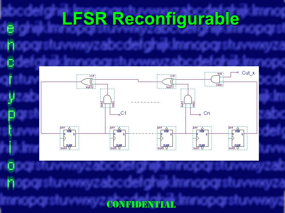 Slide 14 LFSR Reconfigurable C1 Cut_x Cn