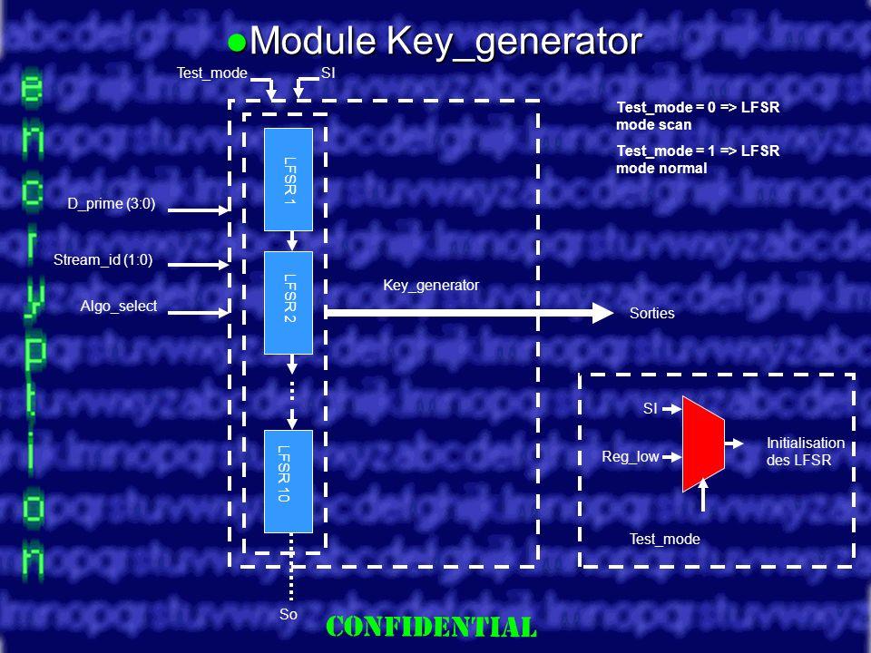 Slide 15 Module Key_generator Module Key_generator LFSR 1 LFSR 2 LFSR 10 Test_modeSI D_prime (3:0) Stream_id (1:0) Algo_select Sorties SI Reg_low Test