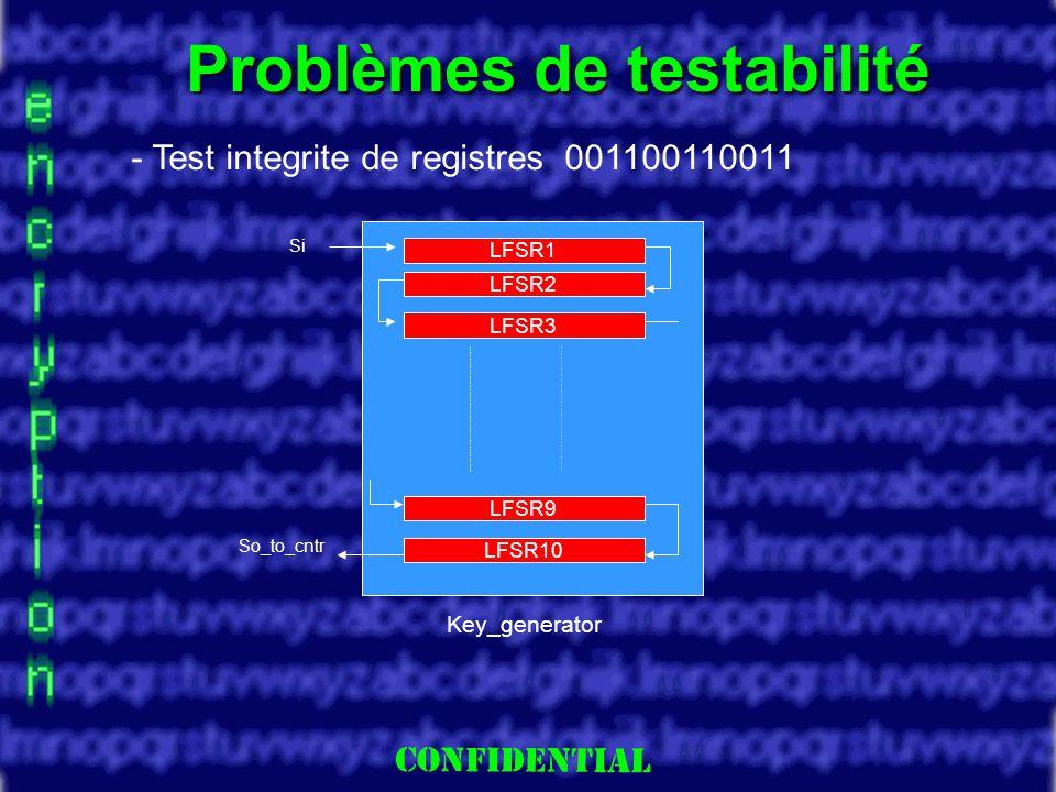 Slide 16 Problèmes de testabilité LFSR1 LFSR2 LFSR3 LFSR10 LFSR9 Key_generator Si So_to_cntr - Test integrite de registres 001100110011