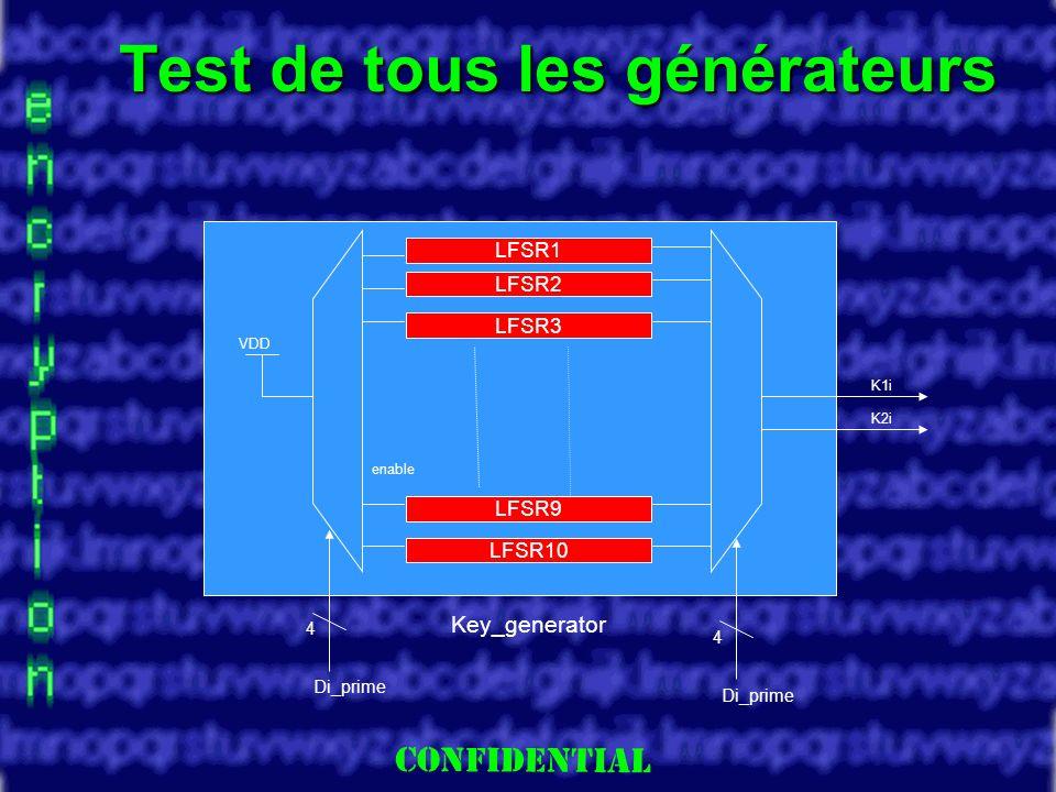 Slide 17 Test de tous les générateurs LFSR1 LFSR2 LFSR3 LFSR10 LFSR9 Key_generator Di_prime 4 4 VDD enable K1i K2i