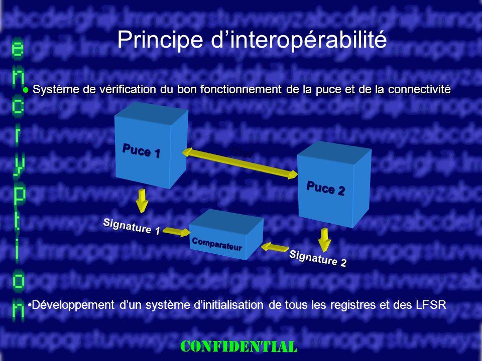 Slide 19 Système de vérification du bon fonctionnement de la puce et de la connectivité Système de vérification du bon fonctionnement de la puce et de la connectivité Principe dinteropérabilité Développement dun système dinitialisation de tous les registres et des LFSR Puce 1 Puce 2 Signature 1 Signature 2 Clef Comparateur
