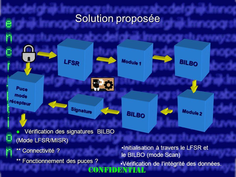 Slide 20 Solution proposée Vérification des signatures BILBO (Mode LFSR/MISR) Vérification des signatures BILBO (Mode LFSR/MISR) ** Connectivité .