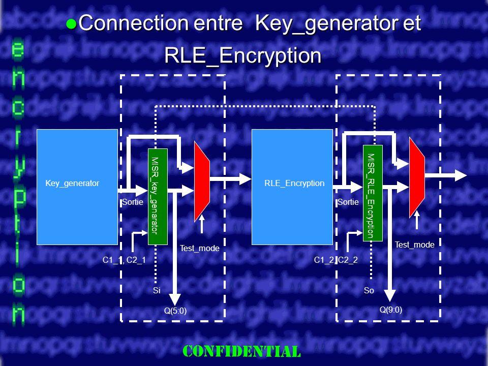 Slide 21 Connection entre Key_generator et RLE_Encryption Connection entre Key_generator et RLE_Encryption Test_mode RLE_EncryptionKey_generator C1_1,