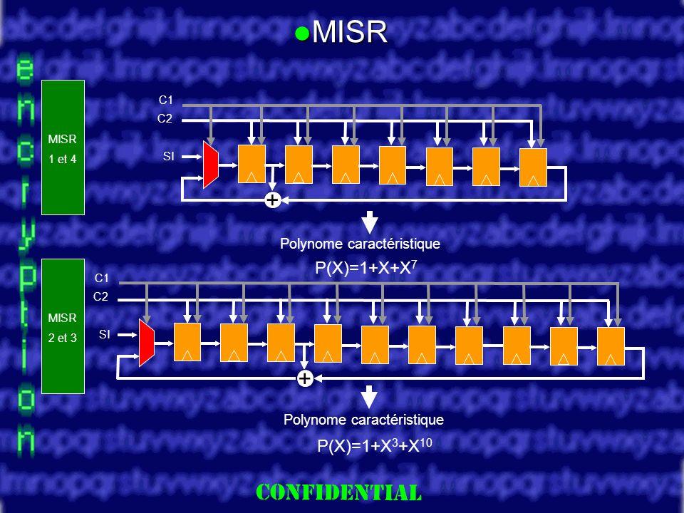 Slide 22 MISR MISR Polynome caractéristique + SI C1 C2 P(X)=1+X+X 7 SI C1 C2 P(X)=1+X 3 +X 10 + MISR 2 et 3 MISR 1 et 4 Polynome caractéristique