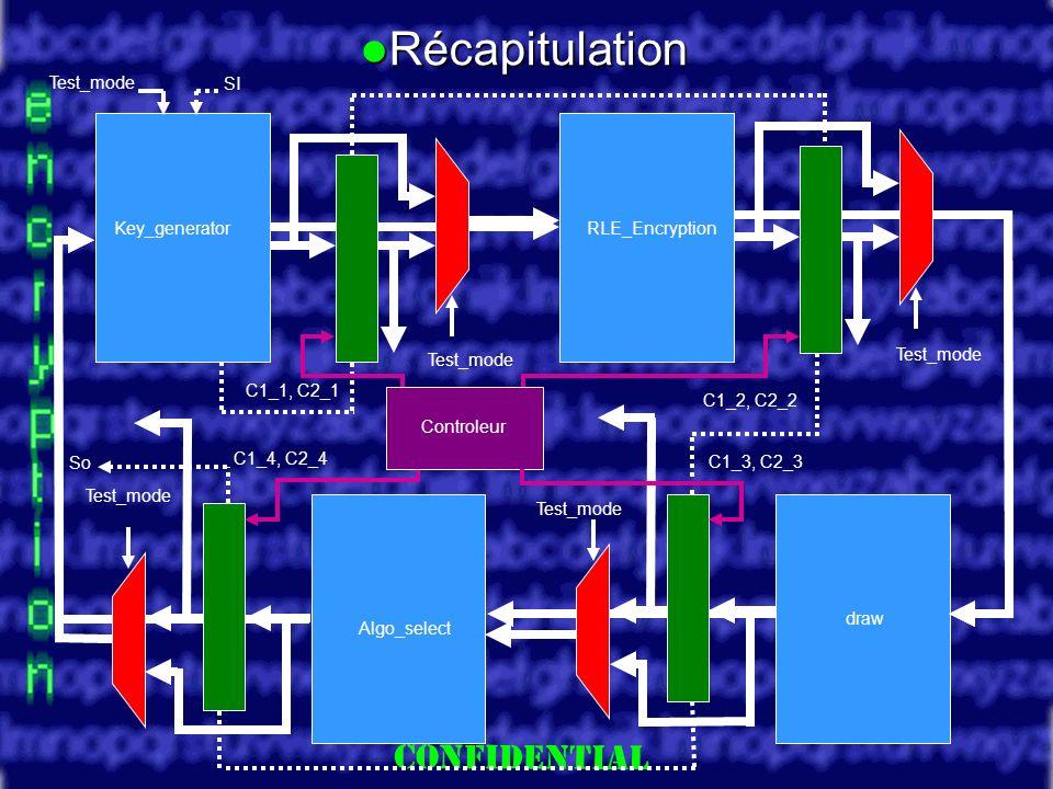 Slide 26 RLE_EncryptionKey_generator Algo_select draw Controleur Test_mode SI C1_1, C2_1 C1_2, C2_2 C1_3, C2_3 C1_4, C2_4 So Récapitulation Récapitula