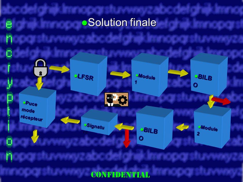 Slide 27 LFSR LFSR Module 1 Module 1 BILB O BILB O Module 2 Module 2 BILB O BILB O Signatu re Signatu re Puce mode récepteur Puce mode récepteur Solution finale Solution finale