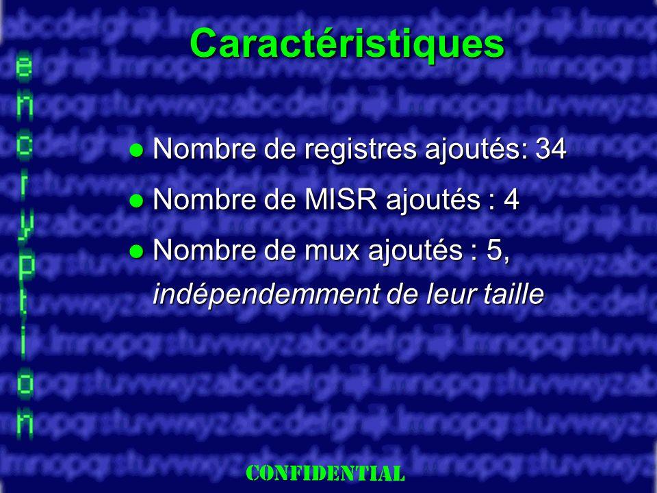 Slide 28 Caractéristiques Nombre de registres ajoutés: 34 Nombre de registres ajoutés: 34 Nombre de MISR ajoutés : 4 Nombre de MISR ajoutés : 4 Nombre de mux ajoutés : 5, indépendemment de leur taille Nombre de mux ajoutés : 5, indépendemment de leur taille