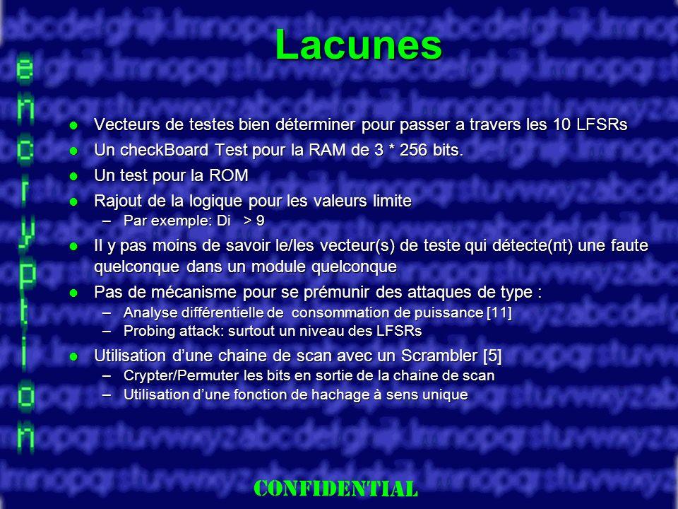 Slide 29 Lacunes Vecteurs de testes bien déterminer pour passer a travers les 10 LFSRs Vecteurs de testes bien déterminer pour passer a travers les 10 LFSRs Un checkBoard Test pour la RAM de 3 * 256 bits.