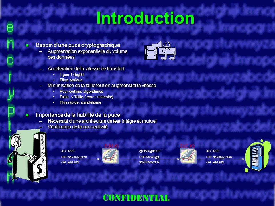 Slide 4 Introduction Besoin dune puce cryptographique Besoin dune puce cryptographique –Augmentation exponentielle du volume des données –Accélération de la vitesse de transfert Ligne 1 GigBitLigne 1 GigBit Fibre optiqueFibre optique –Minimisation de la taille tout en augmentant la vitesse Pour certains algorithmesPour certains algorithmes Taille < Taille ( cpu + mémoire)Taille < Taille ( cpu + mémoire) Plus rapide: parallélismePlus rapide: parallélisme Importance de la fiabilité de la puce Importance de la fiabilité de la puce –Nécessité dune architecture de test intégré et mutuel –Vérification de la connectivité AC: 3265 NIP: saveMyCash OP: add 20$ @Q$%@#SDF FGF$%W!@# $%FFG%?FG AC: 3265 NIP: saveMyCash OP: add 20$ E(M,K)D(C,K)