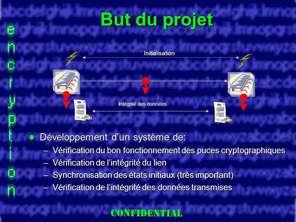 Slide 5 But du projet Développement dun système de: Développement dun système de: –Vérification du bon fonctionnement des puces cryptographiques –Vérification de lintégrité du lien –Synchronisation des états initiaux (très important) –Vérification de lintégrité des données transmises Initialisation Intégrité des données