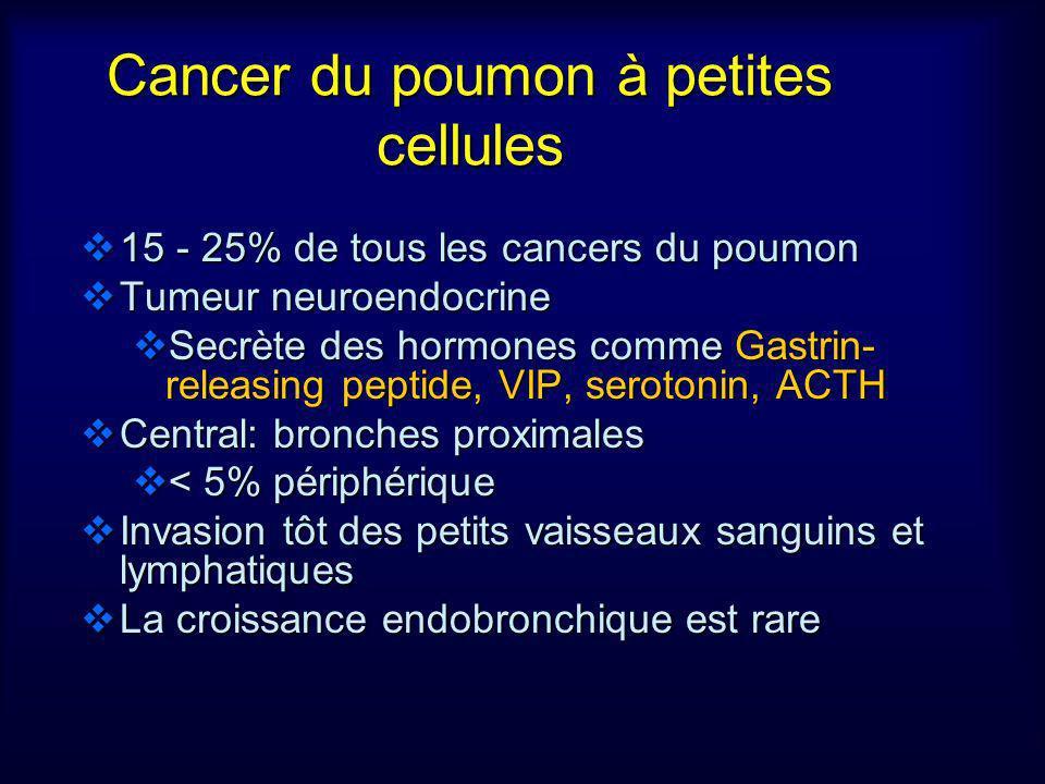 15 - 25% de tous les cancers du poumon 15 - 25% de tous les cancers du poumon Tumeur neuroendocrine Tumeur neuroendocrine Secrète des hormones comme G