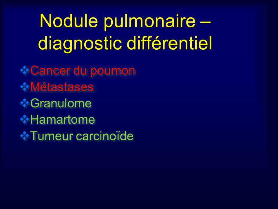 Nodule pulmonaire – diagnostic différentiel Cancer du poumon Cancer du poumon Métastases Métastases Granulome Granulome Hamartome Hamartome Tumeur car