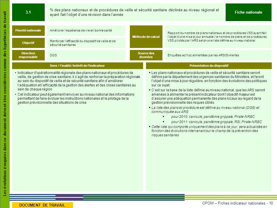 CPOM – Fiches indicateur nationales - 10 Les évolutions évoquées dans ce document doivent être considérées comme des hypothèses de travail DOCUMENT DE