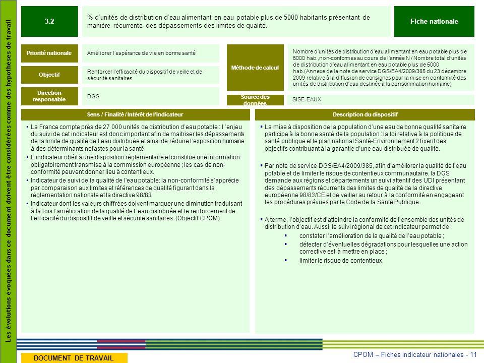 CPOM – Fiches indicateur nationales - 11 Les évolutions évoquées dans ce document doivent être considérées comme des hypothèses de travail DOCUMENT DE