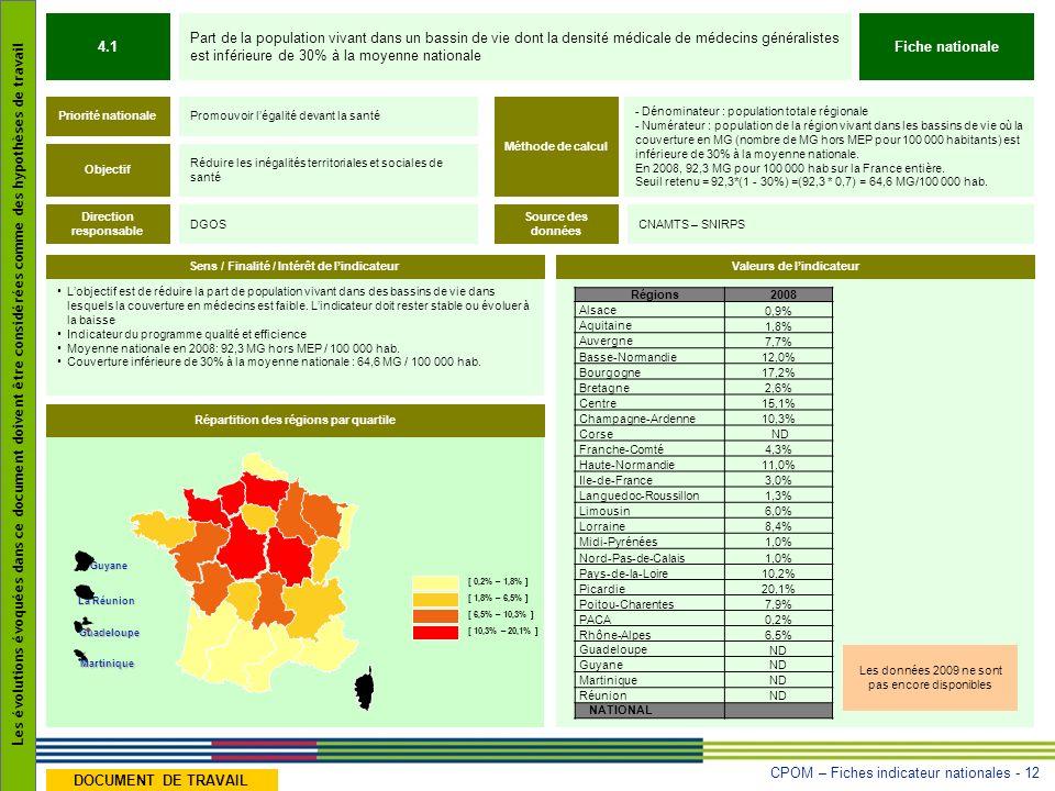 CPOM – Fiches indicateur nationales - 12 Les évolutions évoquées dans ce document doivent être considérées comme des hypothèses de travail DOCUMENT DE