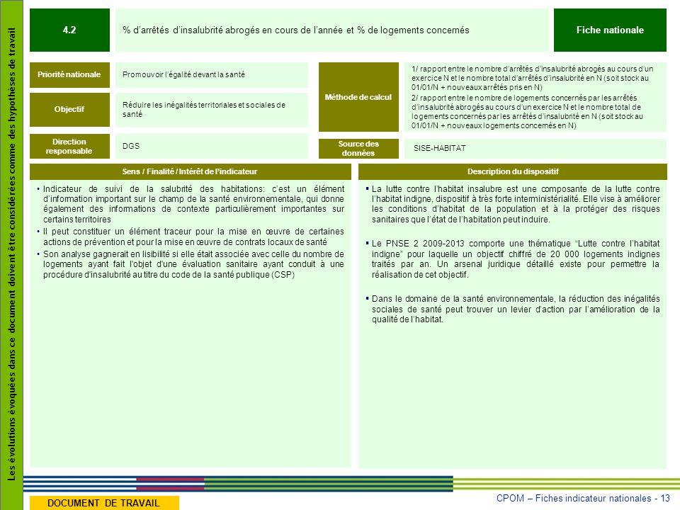 CPOM – Fiches indicateur nationales - 13 Les évolutions évoquées dans ce document doivent être considérées comme des hypothèses de travail DOCUMENT DE