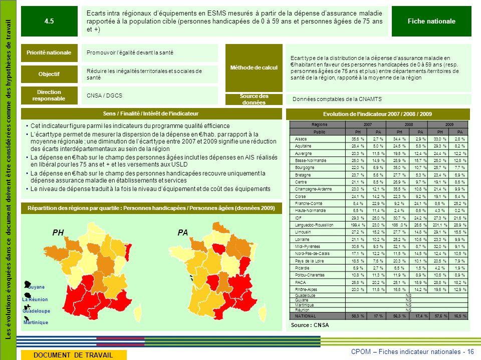 CPOM – Fiches indicateur nationales - 16 Les évolutions évoquées dans ce document doivent être considérées comme des hypothèses de travail DOCUMENT DE