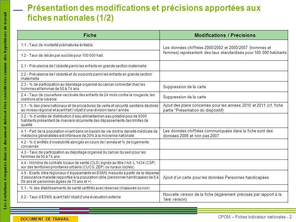 CPOM – Fiches indicateur nationales - 2 Les évolutions évoquées dans ce document doivent être considérées comme des hypothèses de travail DOCUMENT DE