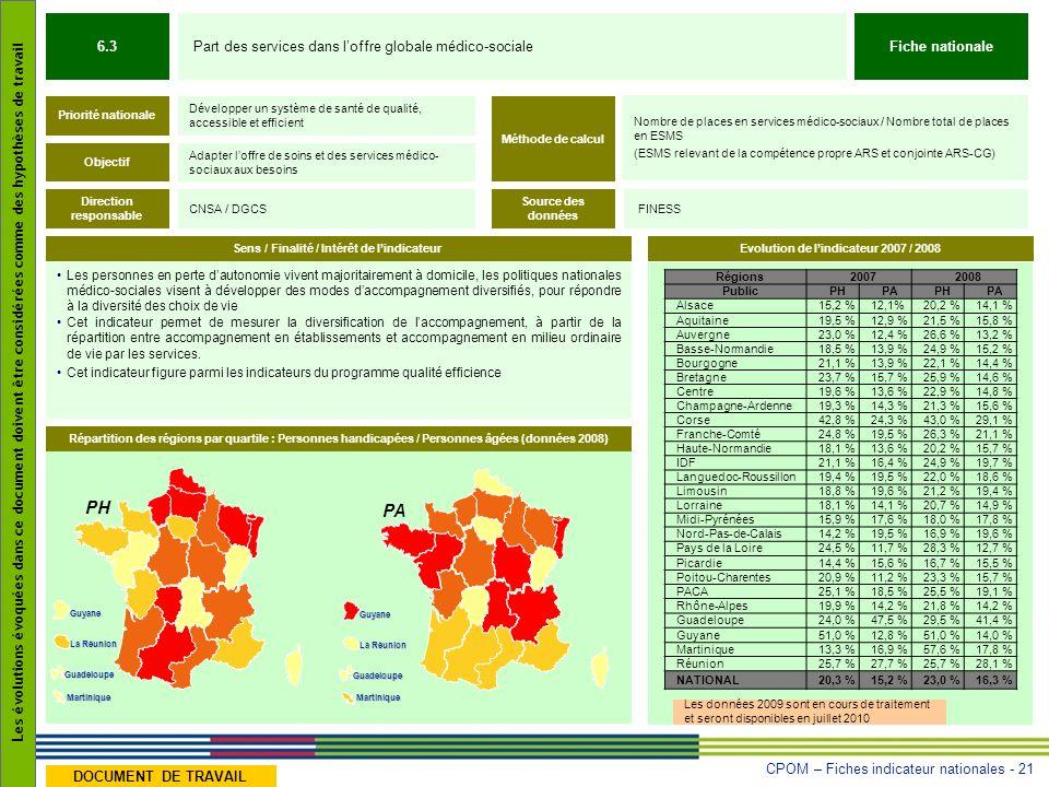 CPOM – Fiches indicateur nationales - 21 Les évolutions évoquées dans ce document doivent être considérées comme des hypothèses de travail DOCUMENT DE