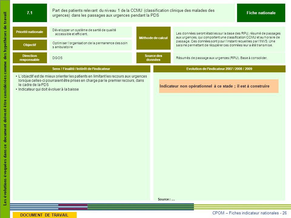 CPOM – Fiches indicateur nationales - 26 Les évolutions évoquées dans ce document doivent être considérées comme des hypothèses de travail DOCUMENT DE TRAVAIL Lobjectif est de mieux orienter les patients en limitant les recours aux urgences lorsque celles-ci pourraient être prises en charge par le premier recours, dans le cadre de la PDS Indicateur qui doit évoluer à la baisse Sens / Finalité / Intérêt de lindicateurEvolution de lindicateur 2007 / 2008 / 2009 Priorité nationale Objectif Direction responsable Développer un système de santé de qualité accessible et efficient.