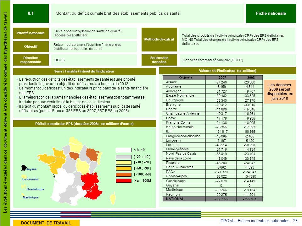 CPOM – Fiches indicateur nationales - 28 Les évolutions évoquées dans ce document doivent être considérées comme des hypothèses de travail DOCUMENT DE