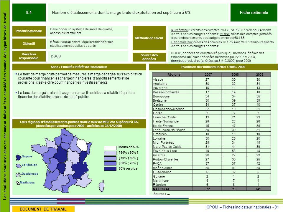 CPOM – Fiches indicateur nationales - 31 Les évolutions évoquées dans ce document doivent être considérées comme des hypothèses de travail DOCUMENT DE
