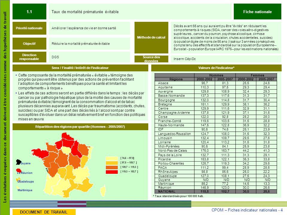CPOM – Fiches indicateur nationales - 4 Les évolutions évoquées dans ce document doivent être considérées comme des hypothèses de travail DOCUMENT DE