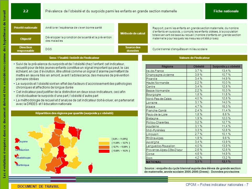 CPOM – Fiches indicateur nationales - 7 Les évolutions évoquées dans ce document doivent être considérées comme des hypothèses de travail DOCUMENT DE
