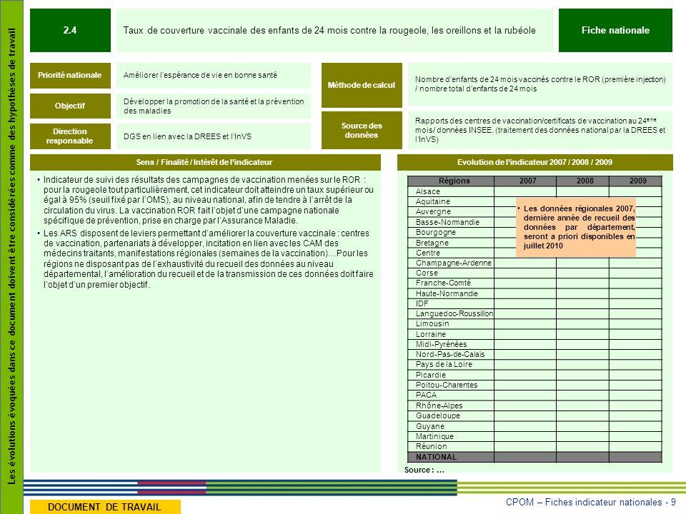 CPOM – Fiches indicateur nationales - 9 Les évolutions évoquées dans ce document doivent être considérées comme des hypothèses de travail DOCUMENT DE