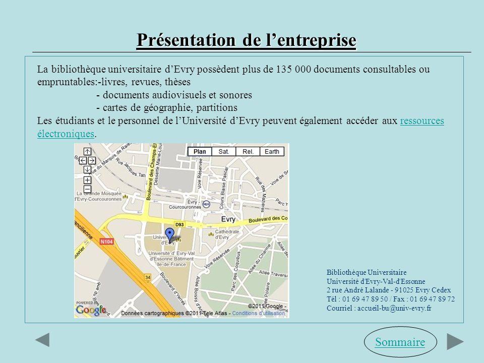 Sommaire Présentation de lentreprise Bibliothèque Universitaire Université d'Evry-Val-d'Essonne 2 rue André Lalande - 91025 Evry Cedex Tél : 01 69 47