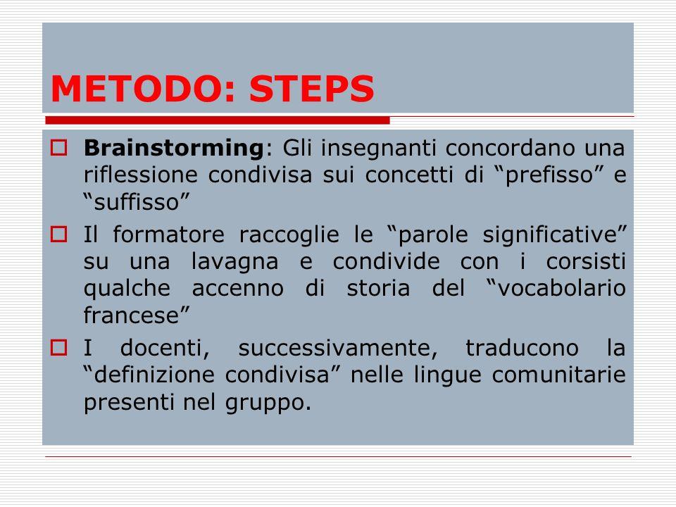 METODO: STEPS Brainstorming: Gli insegnanti concordano una riflessione condivisa sui concetti di prefisso e suffisso Il formatore raccoglie le parole